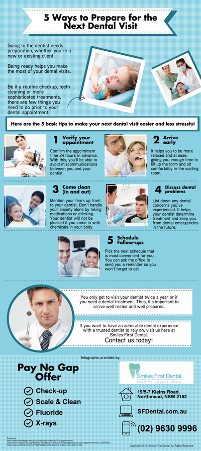 5-Ways-to-Prepare-for-the-Next-Dental-Visit-p