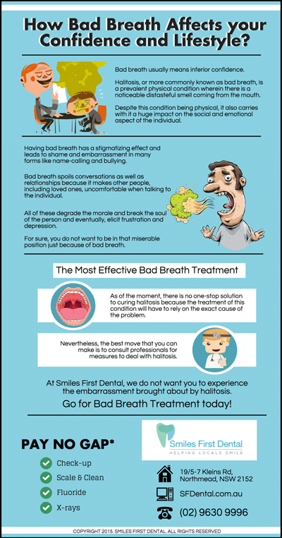 How Bad Breath Affects your Confidence and Lifestyle?