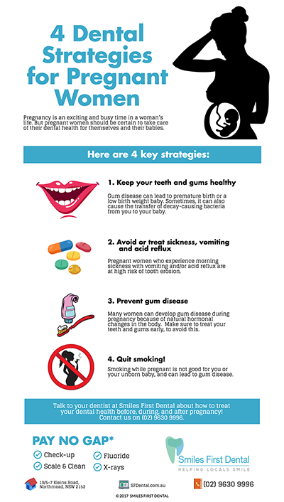 4 Dental Strategies for Pregnant Women Infographic | Dentist Northmead