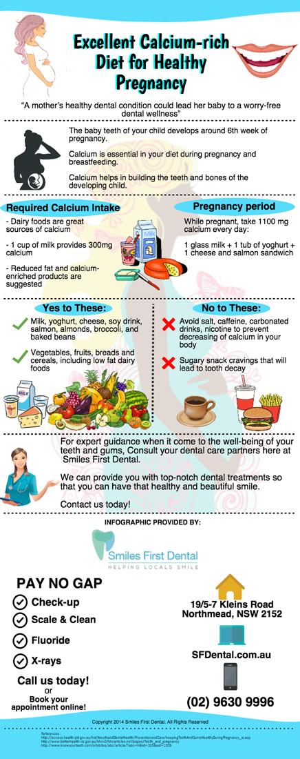 Excellent Calcium-rich Diet for Healthy Pregnancy