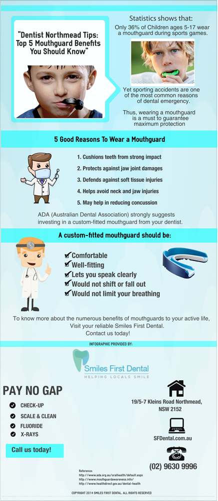 Dentist Northmead Tips: Top 5 Mouthguard Benefits You Should Know