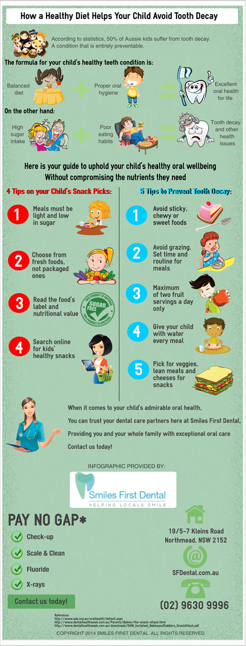 How a Healthy Diet Helps Your Child Avoid Tooth Decay