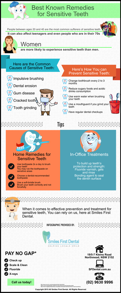 Best Known Remedies for Sensitive Teeth