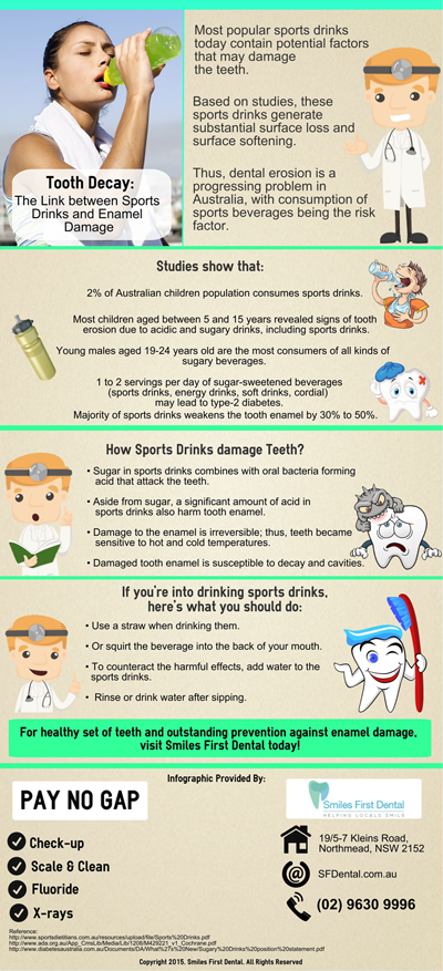 Tooth Decay: The Link between Sports Drinks and Enamel Damage