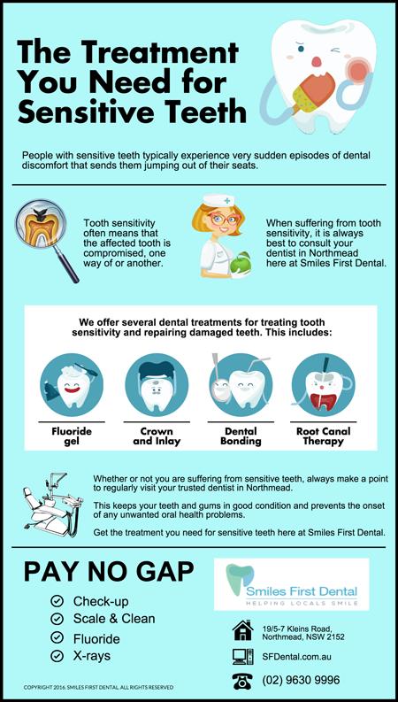 Top-4-Sensitive-Teeth-Solutions